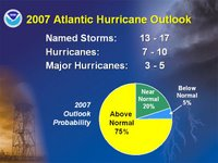 NOAA 2007 hurricane prediction graph