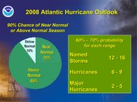 NOAA 2008 hurricane prediction graph